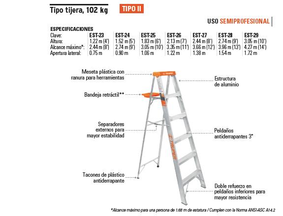 beneficios de una escalera de aluminio tuper